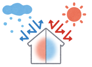 鳥取、岡山県北部であたたかい家、Ua値/C値はどれぐらいを目指すべき?